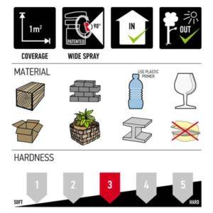 Maston 100-Sari Piktogrammid