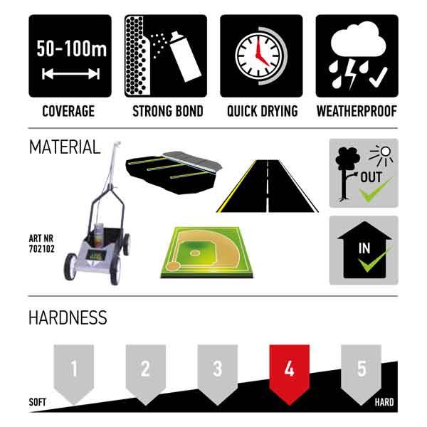 Maston Linemark Teekatte märgistusvärv